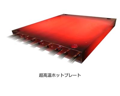 工業用ホットプレート(熱板ヒーター)